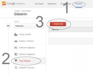 Google İstatislik Yönetici Tüm Filtreler