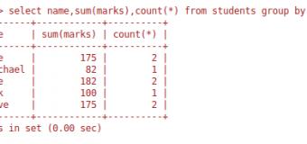 PHP MYSQL Aynı isimdeki verilerin toplamı
