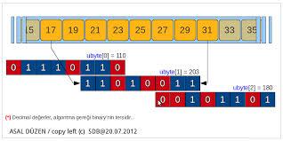 Javascript ile iki sayı arasındaki asal sayıları bulma